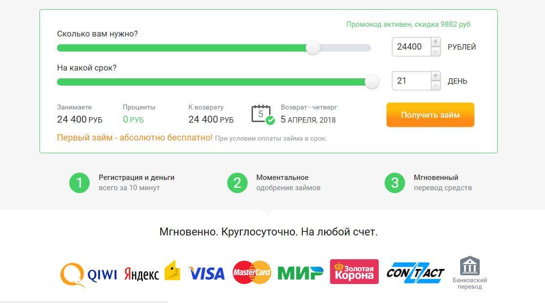 Севастополь кредит на авто