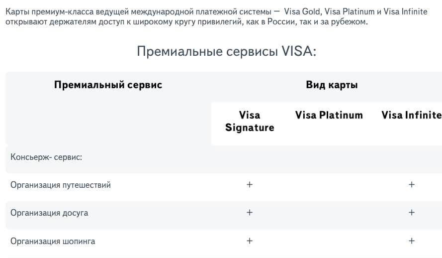 Программа привилегий Visa