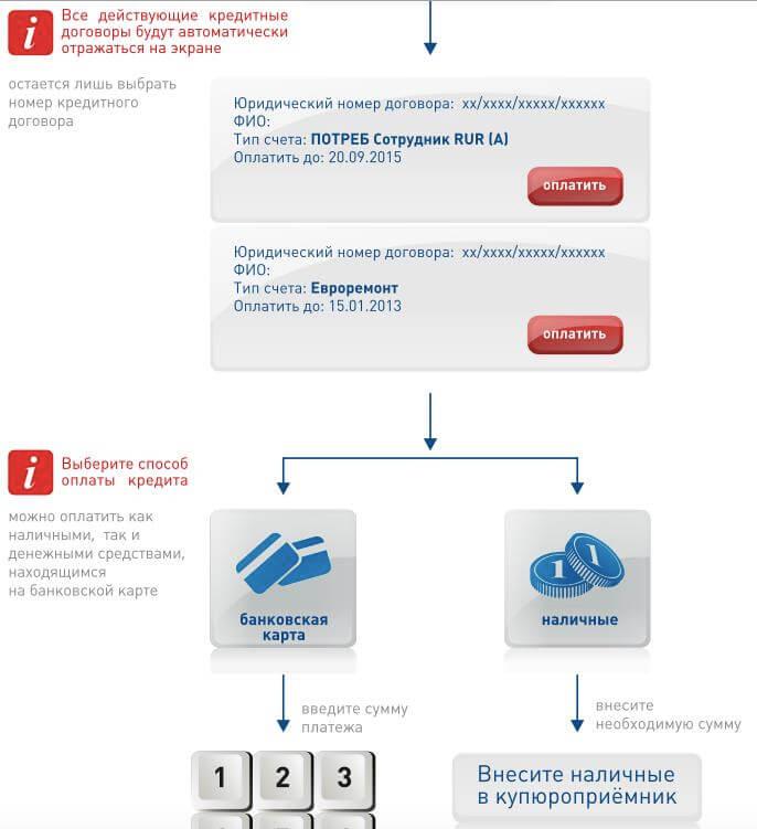 Схема погашения кредита банка Восточный-2