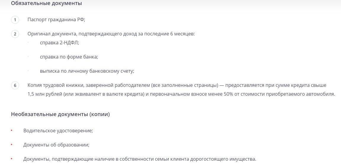 Требования к заемщику на сайте ВТБ24