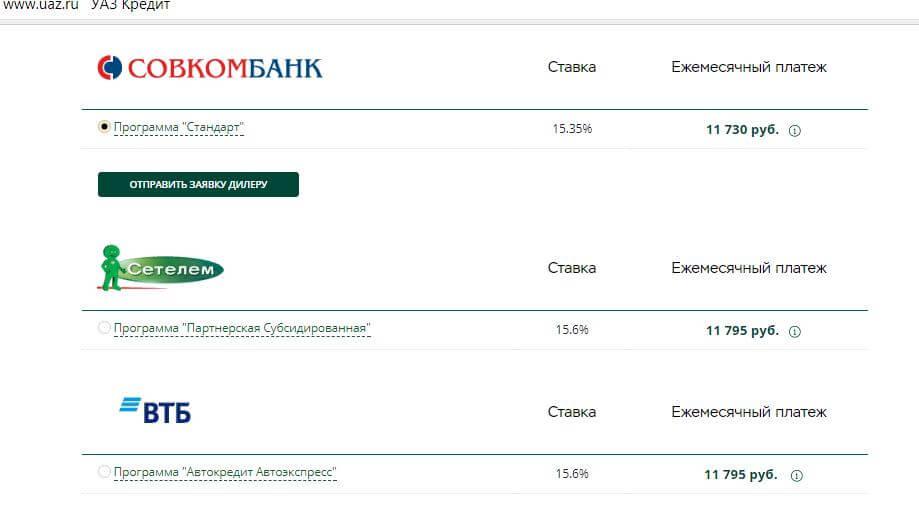 Условия кредитования на приобретение автомобиля УАЗ