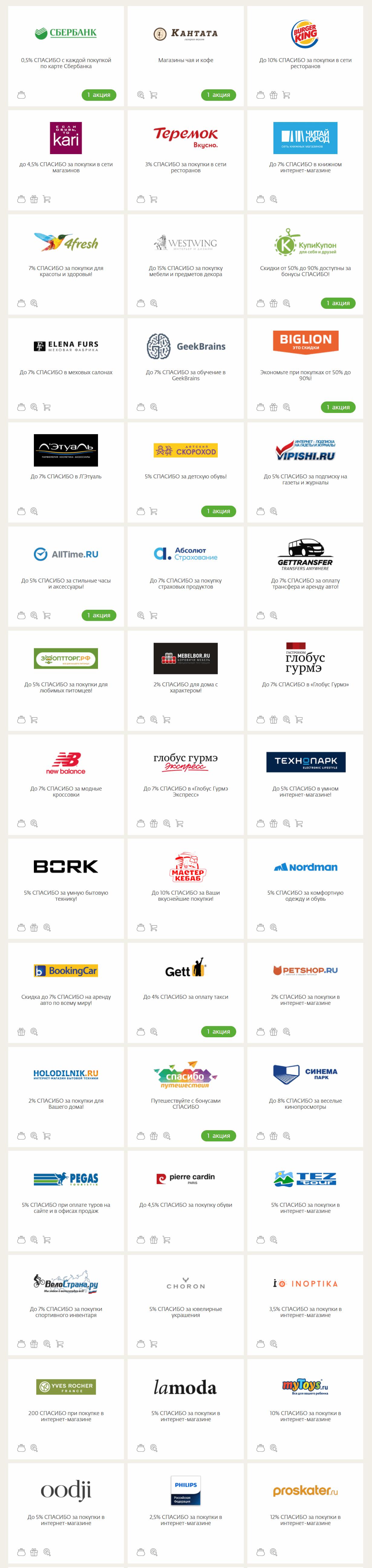 f0028166ef3d3 Список магазинов, которые принимают бонусы Спасибо от Сбербанка - 1 часть