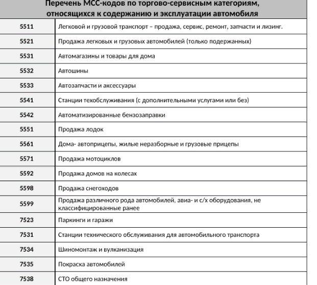 АвтоХалва перечень ММС - кодов