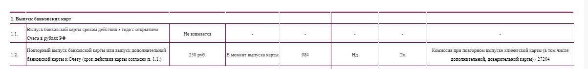Бесплатный выпуск и обслуживание кредитной карты Уральского банка