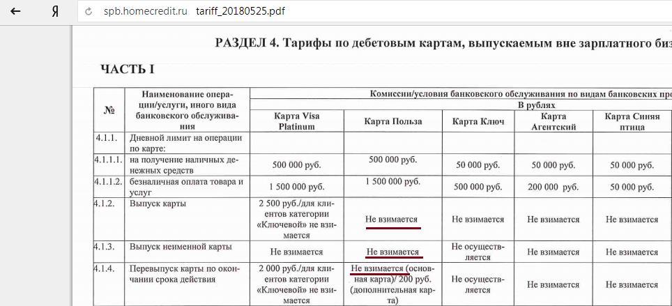 Минимальные тарифы за обслуживание