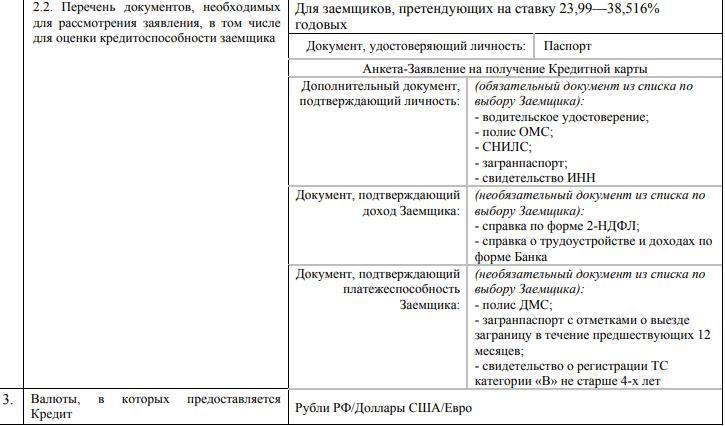 Список документов для оформления карты Перекресток