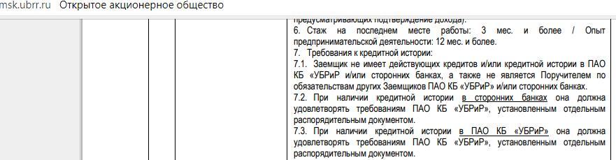 Требования по кредитной истории Уральского банка реконструкции