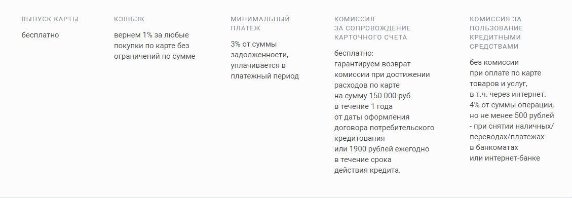 Условия обслуживания Кредитной карты 100 дней без процентов
