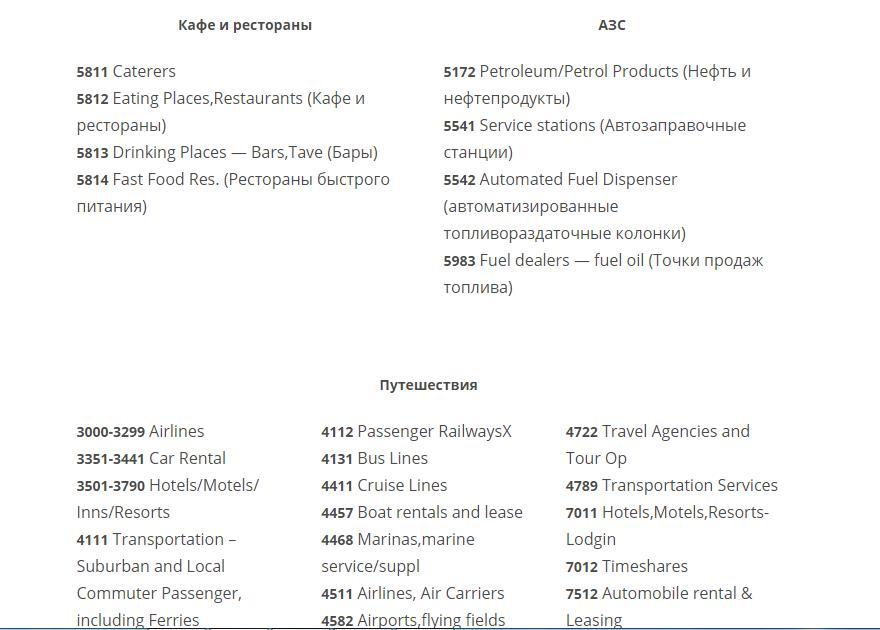 список МСС-кодов для карты Космос