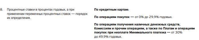 Проценты по кредитке Тинькофф при снятии наличных