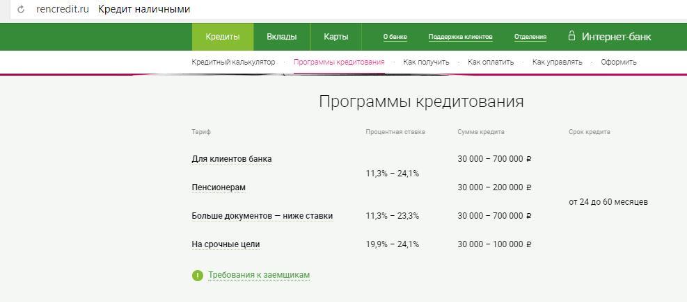 Программы кредитования банка Ренессанс