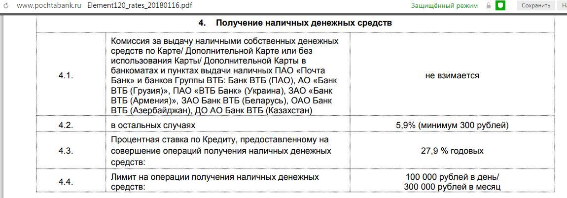 Тарифы на снятие наличных Почта Банка