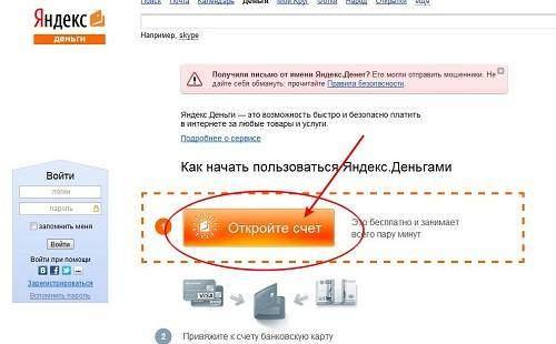Открытие счета в Яндекс.Деньги