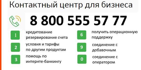 Телефон бесплатной линии Сбербанка