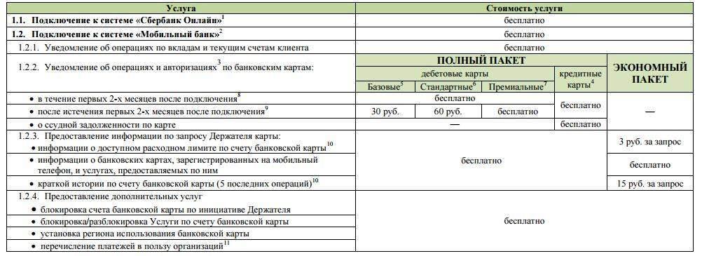 Пакет опций Экономный